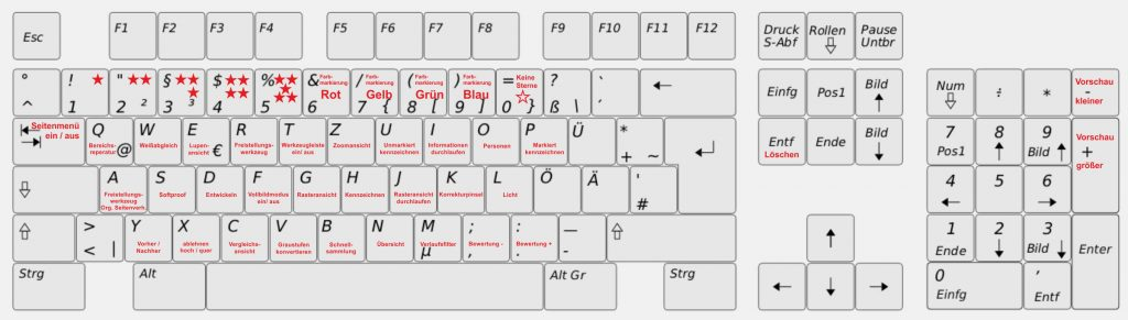 LR6_Tastatur_Shortcuts_DE